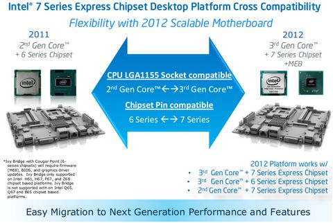 Intel Series 6-7 compatible