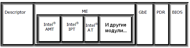 Firmware ME